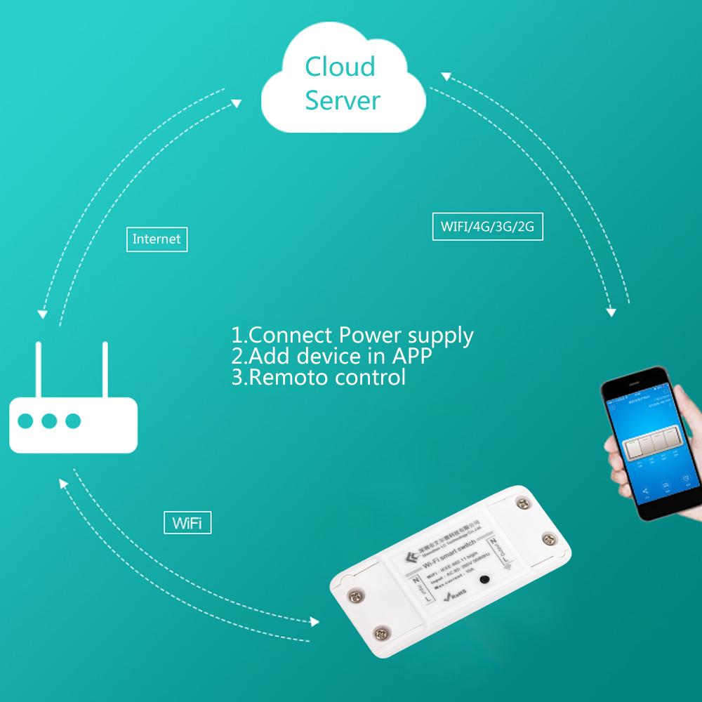 Power Switch Wireless Controller WIFI Relay Module Wifi