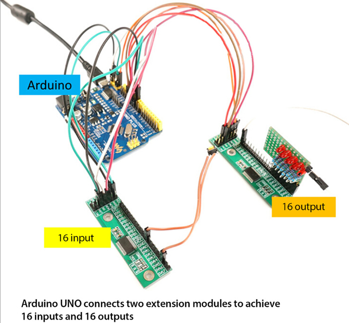 16Bit I/O Extension Module