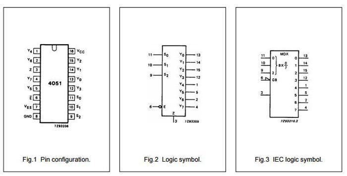 Buy 8ch 74hc4051 Analog Multiplexer Demultiplexer Board