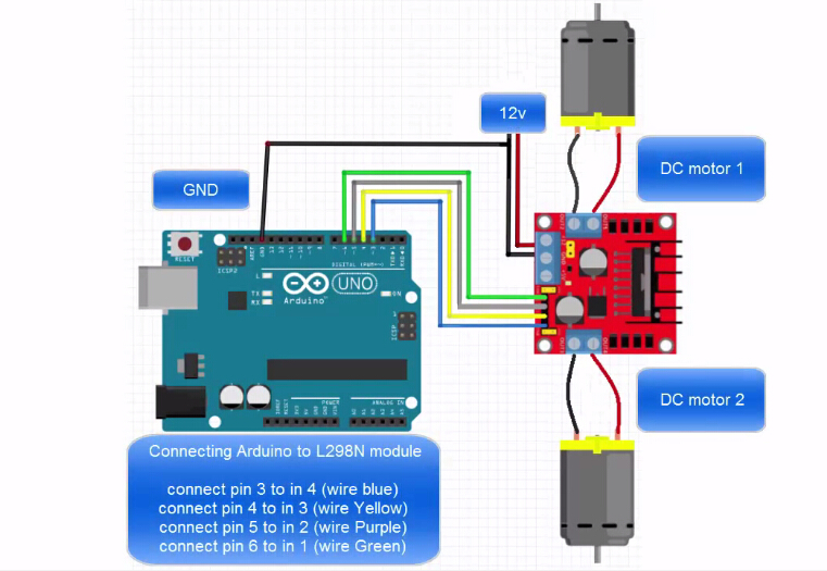 Arduino dc motor control h bridge for Dc stepper motor working